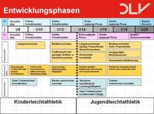 Neu im Programm: die Hessenmeisterschaften U14